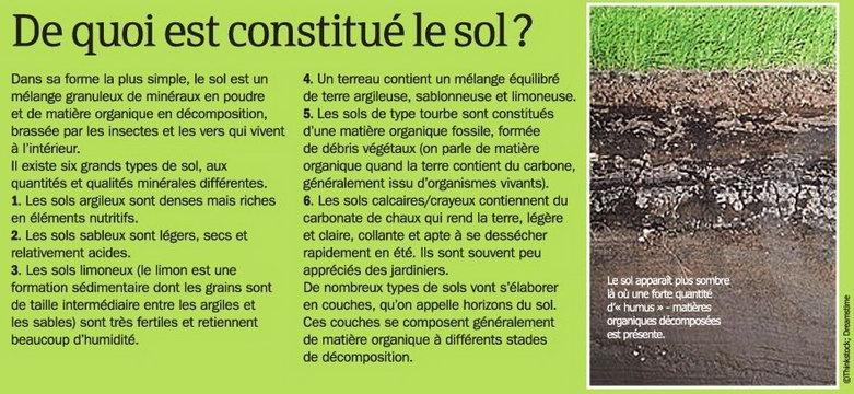 planète gaÏa -> monde animal -> biotopes -> les sols : des