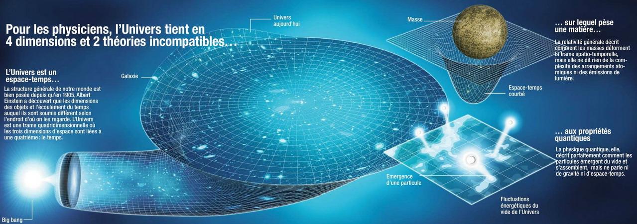 plan te ga a astronomie astrophysique th ories les portes de l 39 espace temps. Black Bedroom Furniture Sets. Home Design Ideas