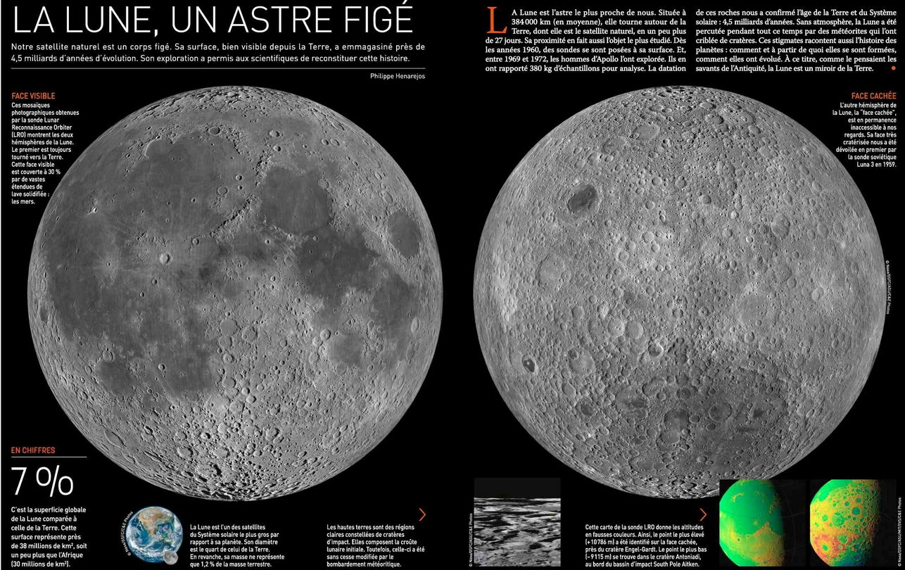 temperature de surface de la lune